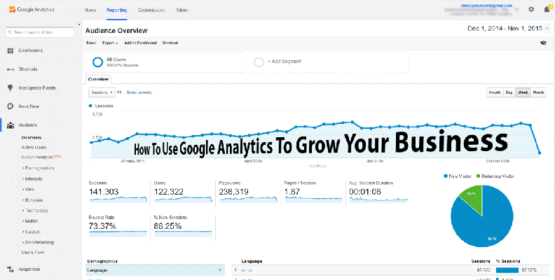 How To Use Google Analytics To Grow Your Business